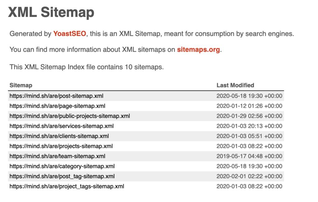 mindshare sitemap